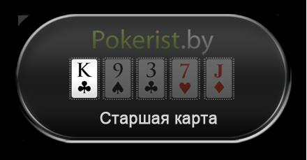 Комбинации в покере: старшая карта (High card) или киккер