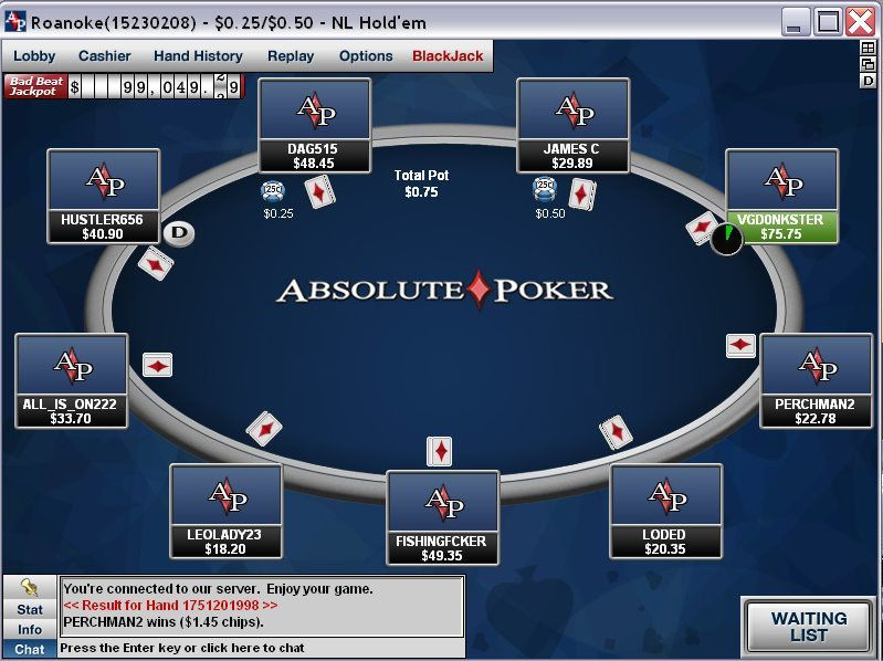 Absolute Poker