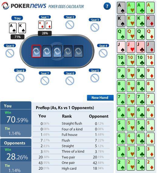 онлайн проценты покер