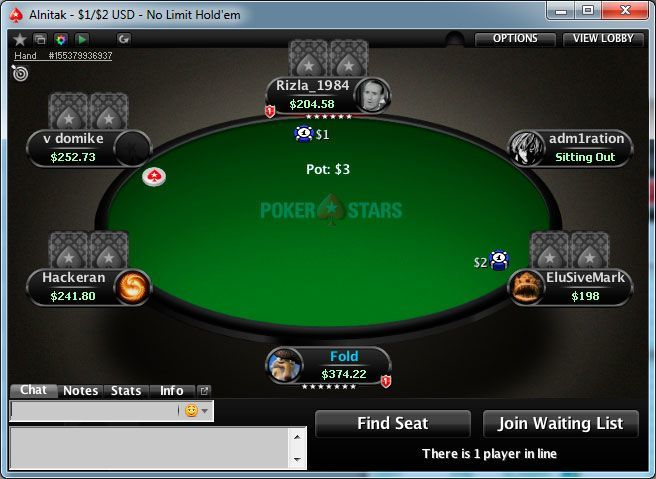 Вид столов в PokerStars 7